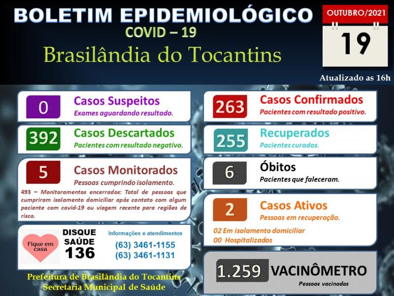 BOLETIM EPIDEMIOLÓGICO COVID-19  DO DIA 19-10-2021.