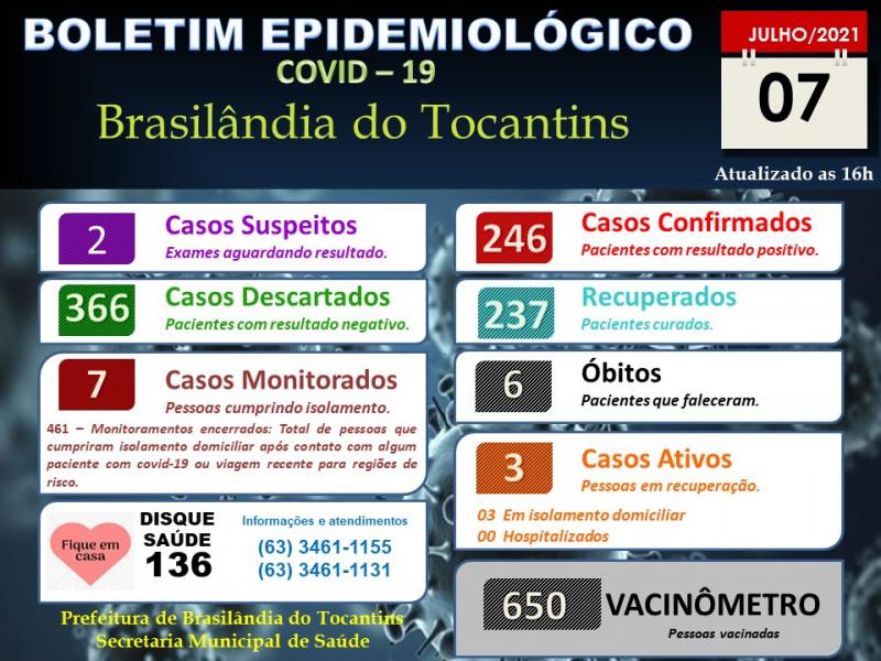 BOLETIM EPIDEMIOLÓGICO COVID-19 DO DIA 07-07-2021