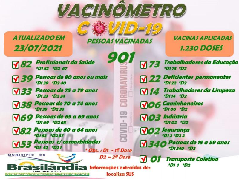 BOLETIM VACINÔMETRO  ATUALIZADO EM 23-07-2021.